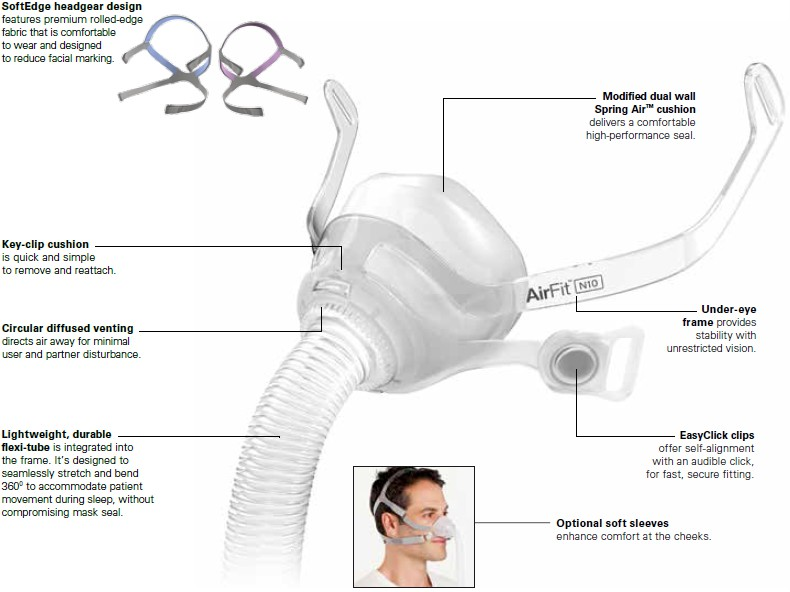 ResMed AirFit N10 Nasal CPAP Mask Features