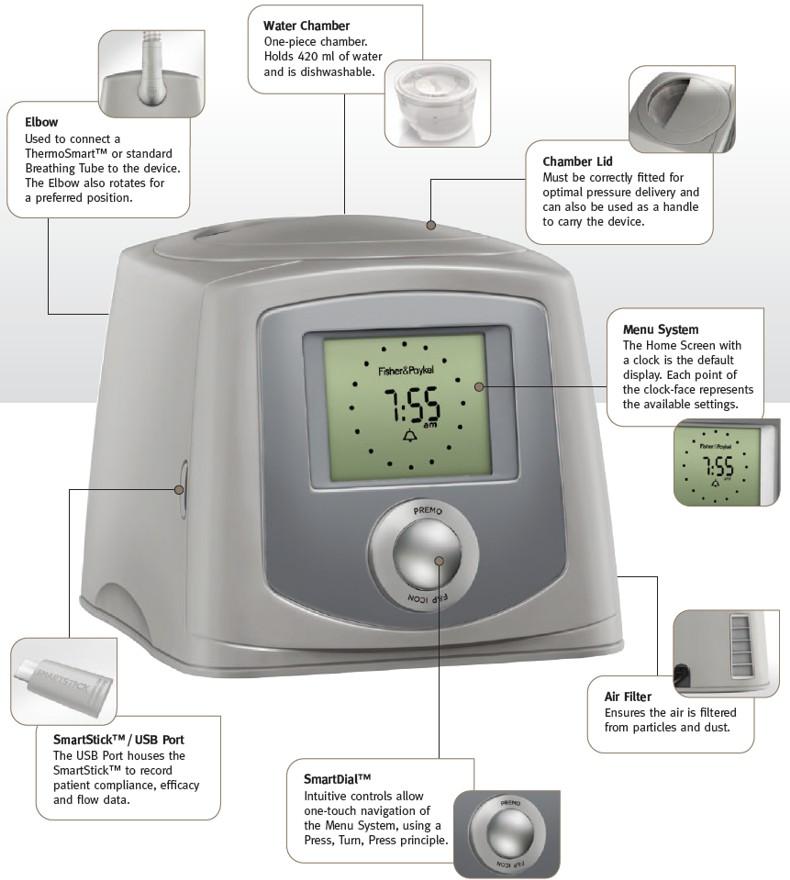 F&P ICON Premo CPAP Machine