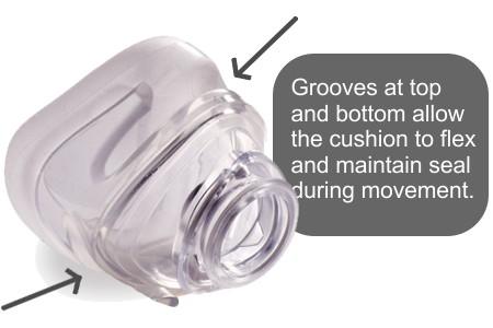 Wisp CPAP mask grooves.