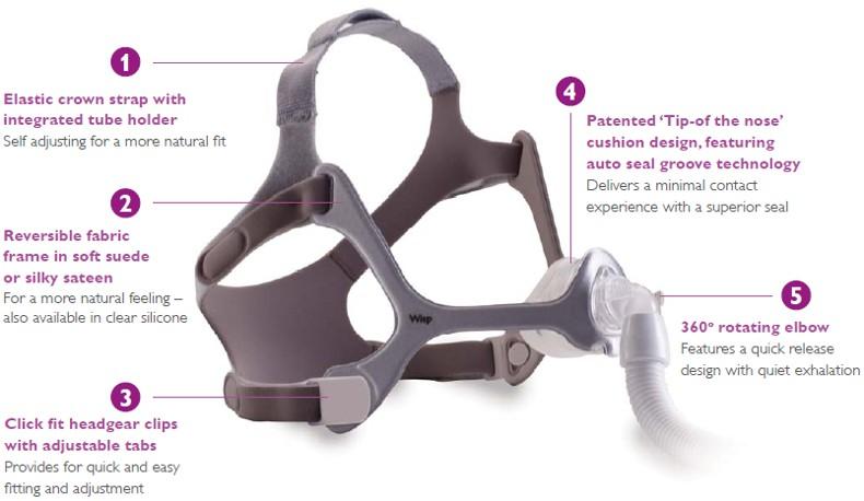 Wisp CPAP Mask Details